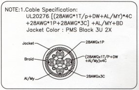DVI Cable Diagram