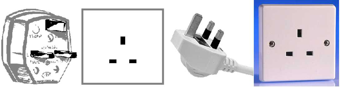 power connector tutorial com  this plug has three prongs two flat and one rectangular that form a triangle british standard bs 1363 requires use of a three wire grounded and fused