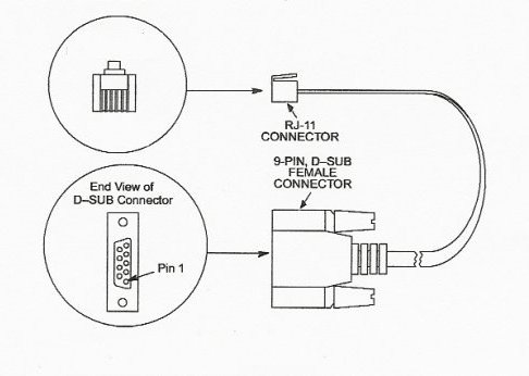 Rj12 Wiring Standard on rj45 punch down block wiring diagram