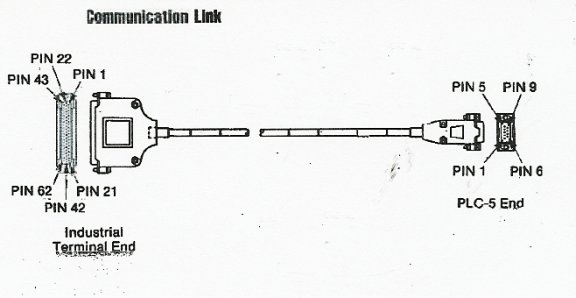 1784-CP Classic PLC-5 Controller Cable. HD62 Male to DB9 Male. Allen Bradley Cable. (Custom)