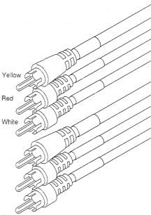 2457-08412-001 VCR/DVD Composite Cables. 3 RCA Males to 3 RCA Males. Polycom Cable. (Custom)