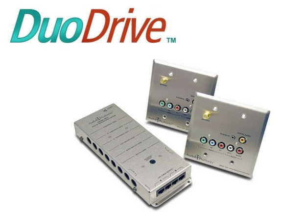 9870 DuoDrive Cat 5 HD signal Distribution Systems (includes 2 x 9878)