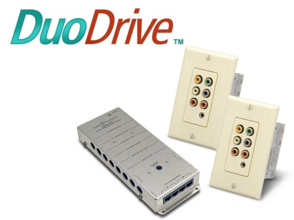 9870D DuoDrive Cat 5 HD signal Distribution Systems (includes 2 x 9879)
