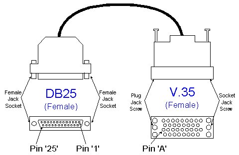 548502 Connecting Skyfi To Ieq45 Not Pro further AppendixA additionally Male Rj11 Jack Wiring Diagram additionally Male Outdoor Receptacle Box also 9 Pin Connector Diagram. on rj45 male wiring diagram