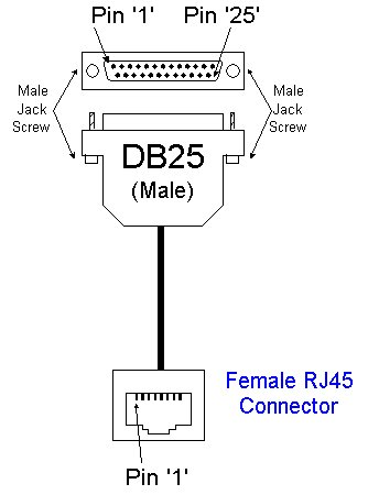 Db25 To Rj45 Diagram - Schematics Wiring Diagrams •