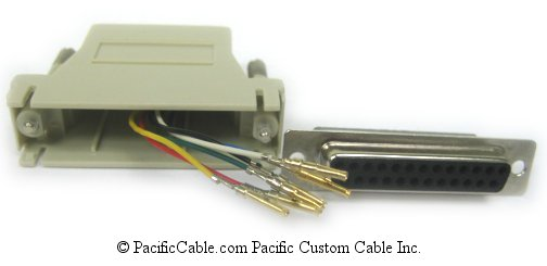 A25F45 D25 Female To RJ45 (8 Wire)