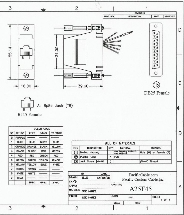 A25F45_Drawing D25 Female To RJ45 (8 Wire)