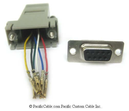 A9F12 D9 Female to RJ12 (6 Wire)