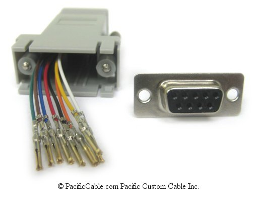 A9F45 D9 Female to RJ45 (8 Wire)