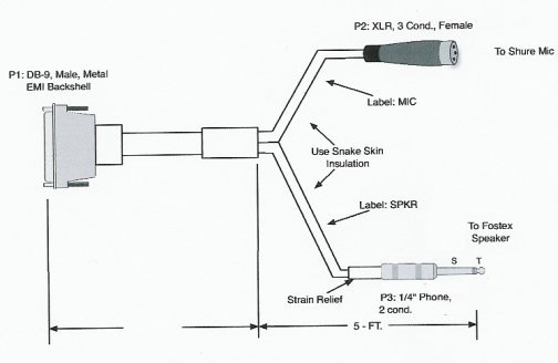 ca d9m y x3f q2mrs l a audio cable riu to fostex speaker and Balanced XLR Cable Diagram XLR Pin Configuration shure 4 pin mini xlr wiring diagram