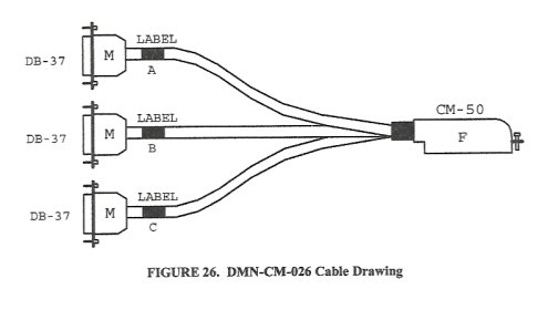 DMN-CM-026 3 DB37 Males to Centronic 50 Female (Custom) Lucent Technologies