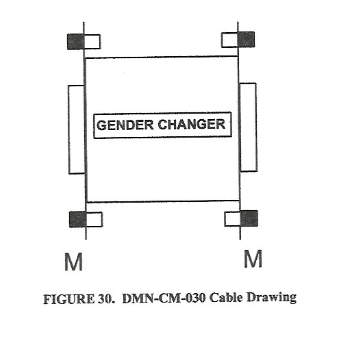 DMN-CM-030 DB25 Male to DB25 Male Adapter (Custom) Lucent Technologies
