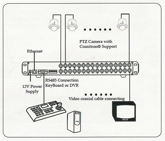 Picture Page on pelco camera wiring diagram