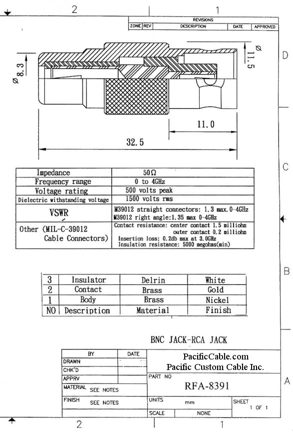 RFA-8391_Drawing BNC Female (Jack) to RCA Female (Jack) Adapter